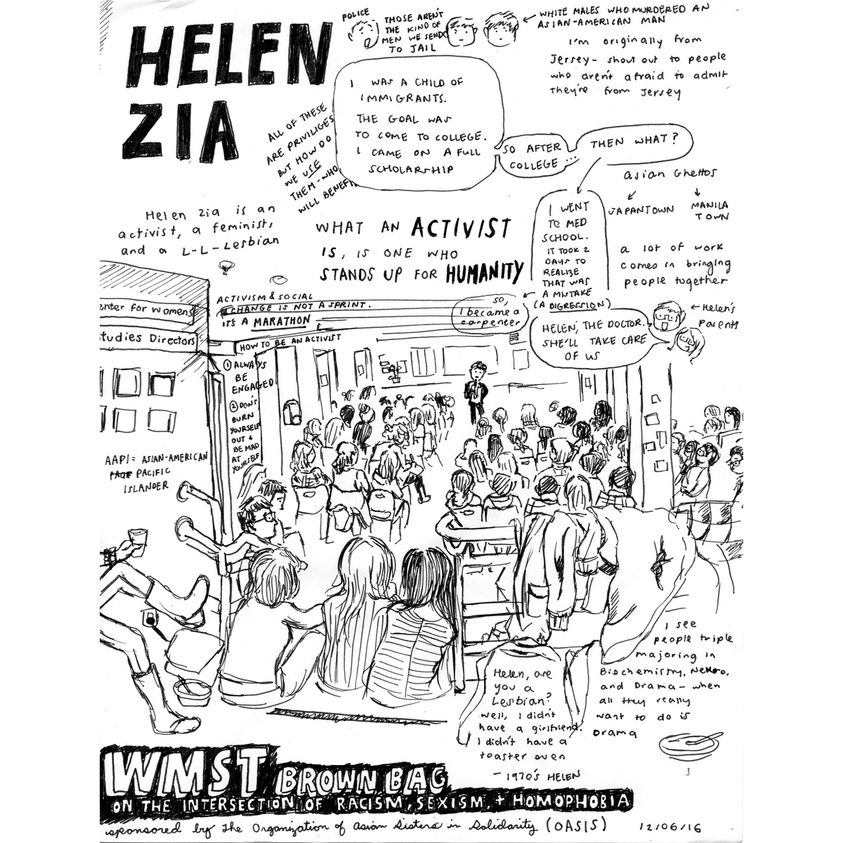 Notes on Helen Zia